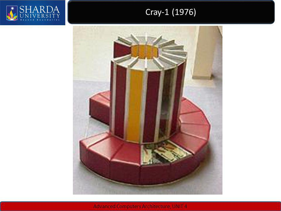 Cray-1 (1976) Advanced Computers Architecture, UNIT 4