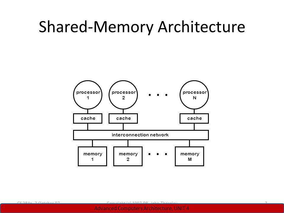 CS 284a, 7 October 97Copyright (c) 1997-98, John Thornley7 Shared-Memory Architecture... interconnection network... processor 1 cache processor 2 cach