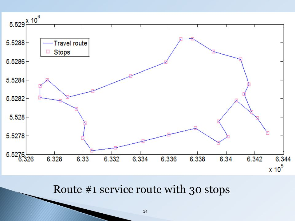 34 Route #1 service route with 30 stops