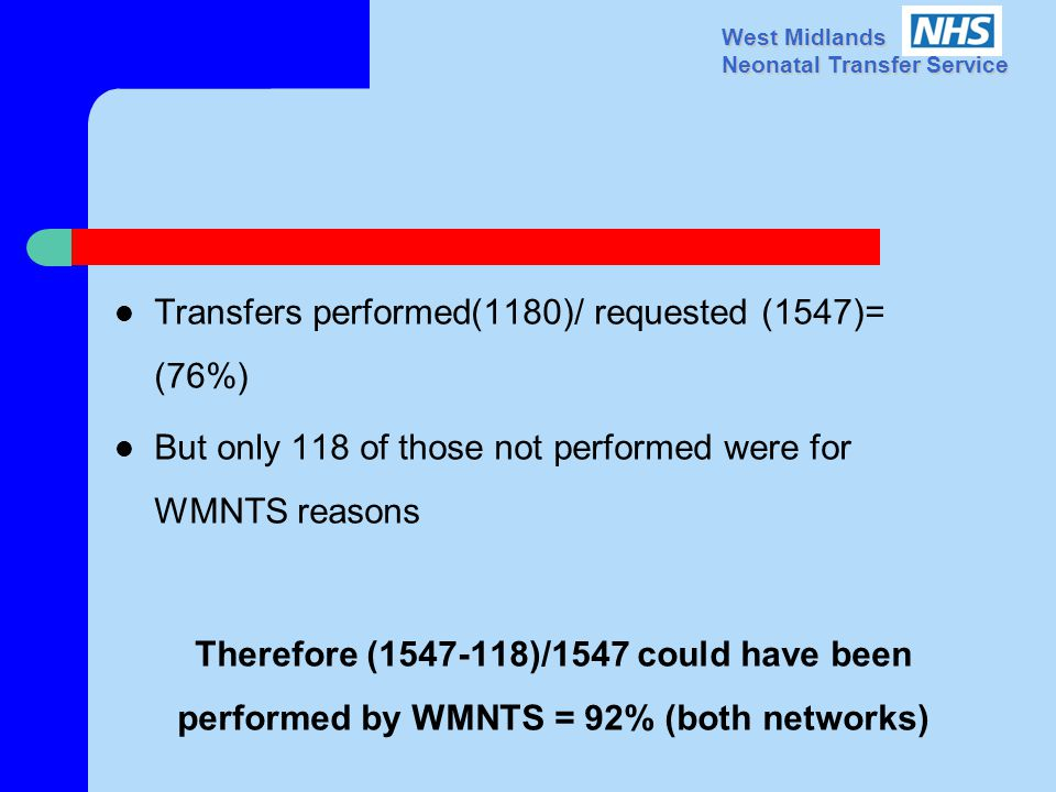 West Midlands Neonatal Transfer Service Transfers performed(1180)/ requested (1547)= (76%) But only 118 of those not performed were for WMNTS reasons Therefore (1547-118)/1547 could have been performed by WMNTS = 92% (both networks)
