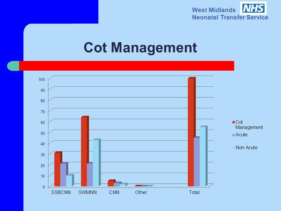 West Midlands Neonatal Transfer Service Cot Management