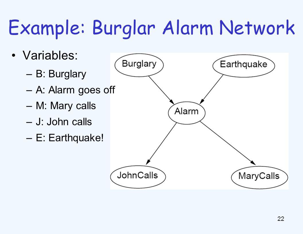 Example: Burglar Alarm Network 22 Variables: –B: Burglary –A: Alarm goes off –M: Mary calls –J: John calls –E: Earthquake!