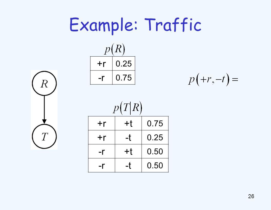 Example: Traffic 26 +r 0.25 -r 0.75 +r+t 0.75 +r-t 0.25 -r+t 0.50 -r-t 0.50