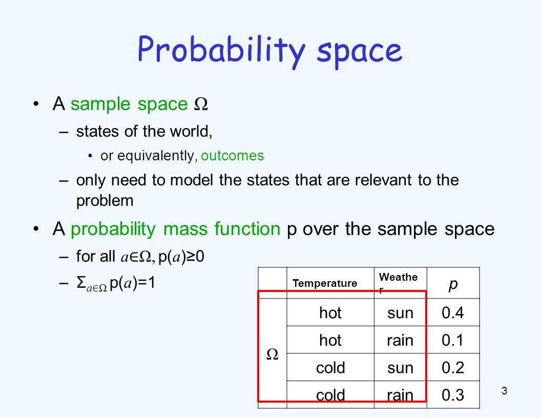 A sample space Ω –states of the world, or equivalently, outcomes –only need to model the states that are relevant to the problem A probability mass fu