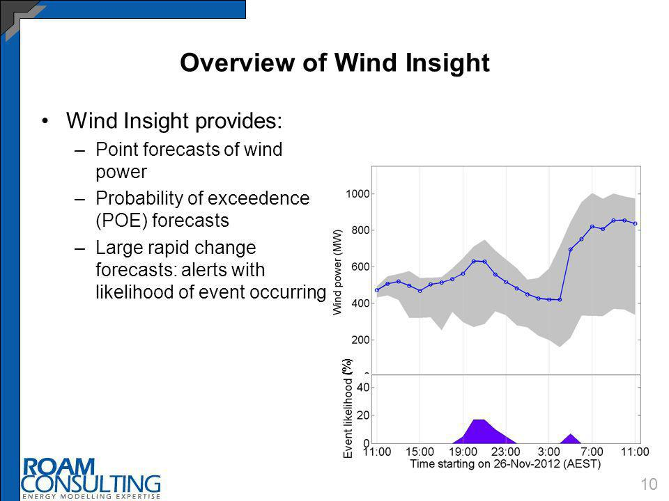 Overview of Wind Insight Wind Insight provides: –Point forecasts of wind power –Probability of exceedence (POE) forecasts –Large rapid change forecasts: alerts with likelihood of event occurring 10 (%)