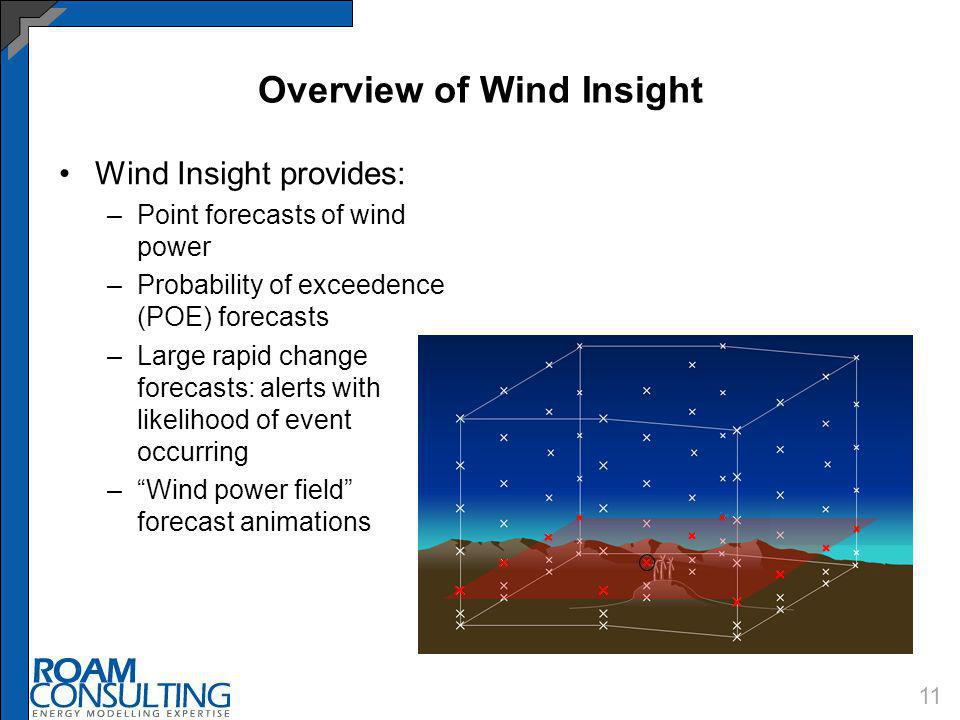 Overview of Wind Insight Wind Insight provides: –Point forecasts of wind power –Probability of exceedence (POE) forecasts –Large rapid change forecast