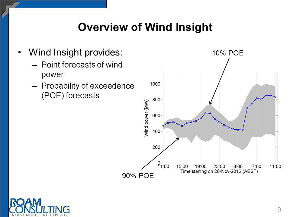 Overview of Wind Insight Wind Insight provides: –Point forecasts of wind power –Probability of exceedence (POE) forecasts 9 90% POE 10% POE