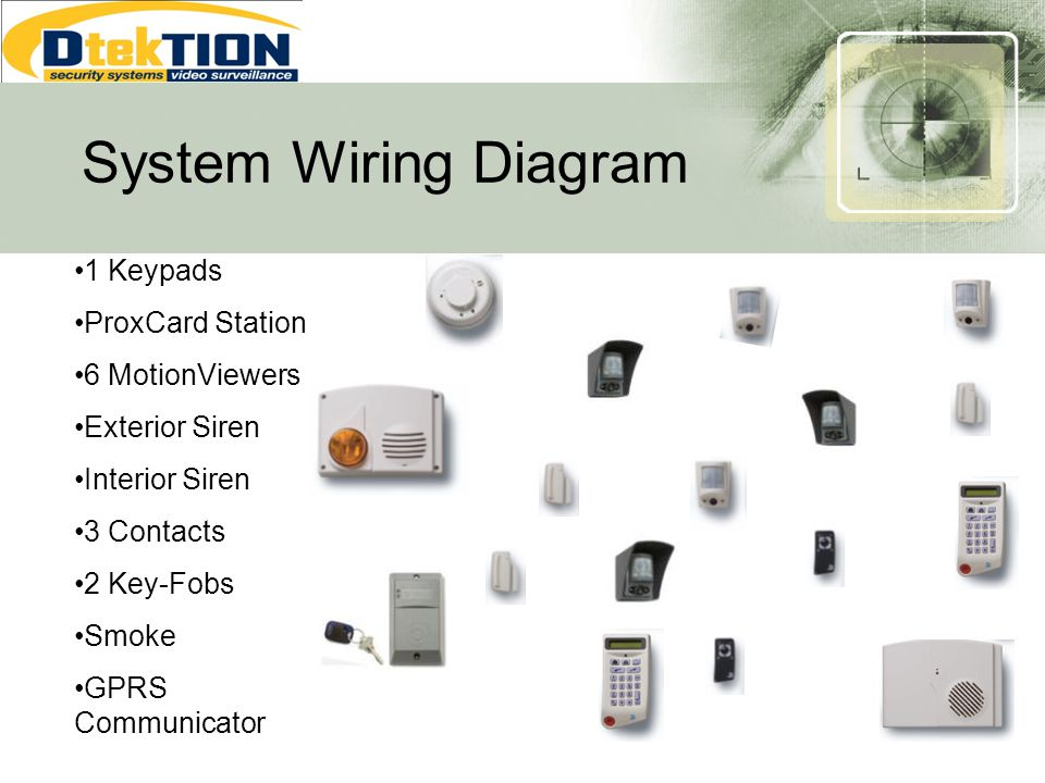 System Wiring Diagram 1 Keypads ProxCard Station 6 MotionViewers Exterior Siren Interior Siren 3 Contacts 2 Key-Fobs Smoke GPRS Communicator