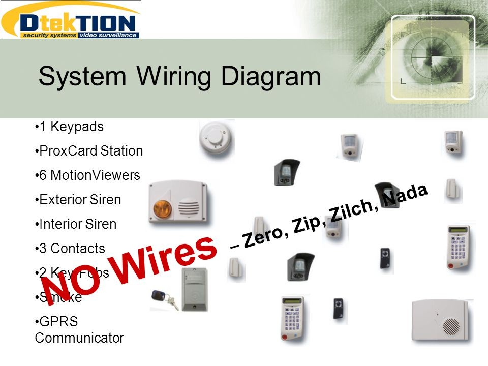 System Wiring Diagram 1 Keypads ProxCard Station 6 MotionViewers Exterior Siren Interior Siren 3 Contacts 2 Key-Fobs Smoke GPRS Communicator NO Wires