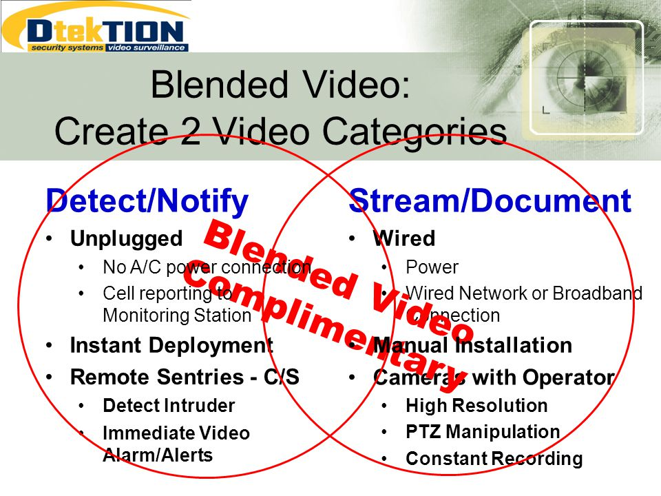 Stream/Document Wired Power Wired Network or Broadband Connection Cameras with Operator High Resolution PTZ Manipulation Constant Recording Detect/Not