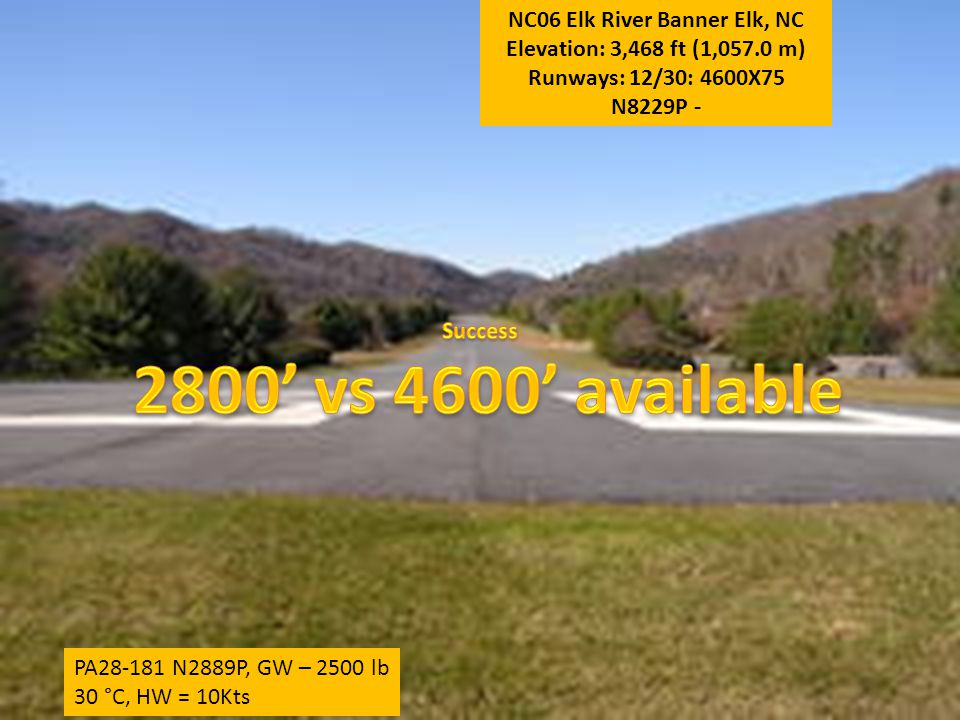 PA28-181 N2889P, GW – 2500 lb 30 °C, HW = 10Kts NC06 Elk River Banner Elk, NC Elevation: 3,468 ft (1,057.0 m) Runways: 12/30: 4600X75 N8229P -