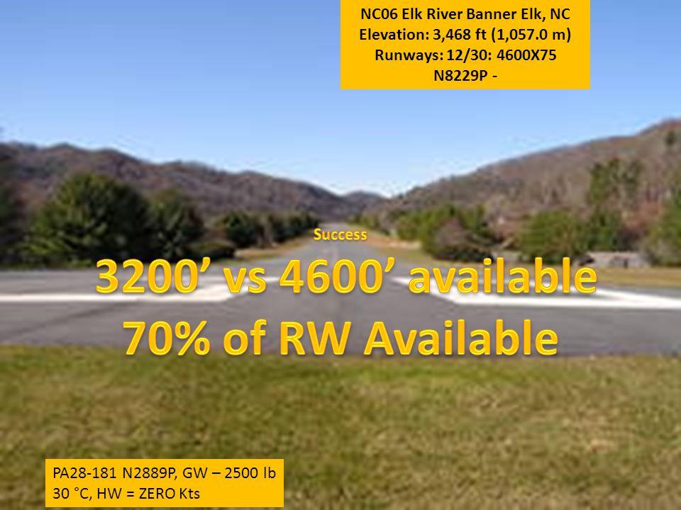 PA28-181 N2889P, GW – 2500 lb 30 °C, HW = ZERO Kts NC06 Elk River Banner Elk, NC Elevation: 3,468 ft (1,057.0 m) Runways: 12/30: 4600X75 N8229P -