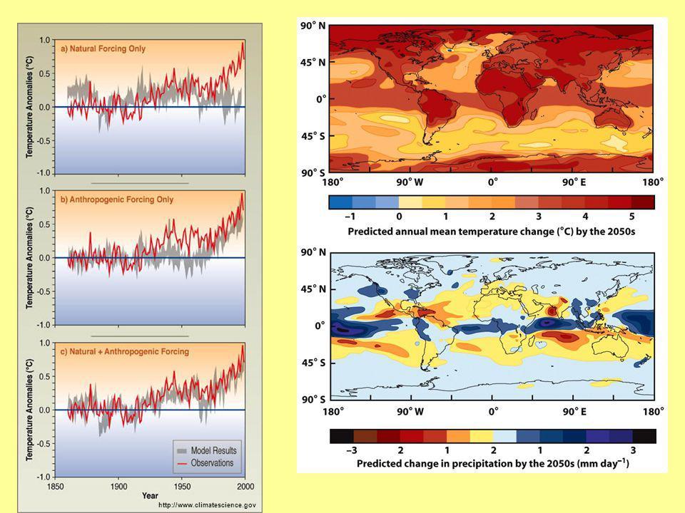 http://www.climatescience.gov