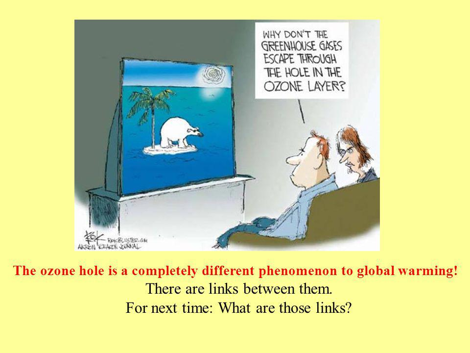 The ozone hole is a completely different phenomenon to global warming! There are links between them. For next time: What are those links?
