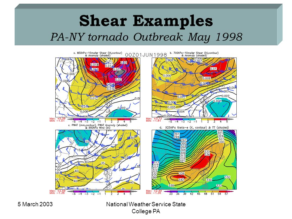 5 March 2003National Weather Service State College PA Shear Examples PA-NY tornado Outbreak May 1998