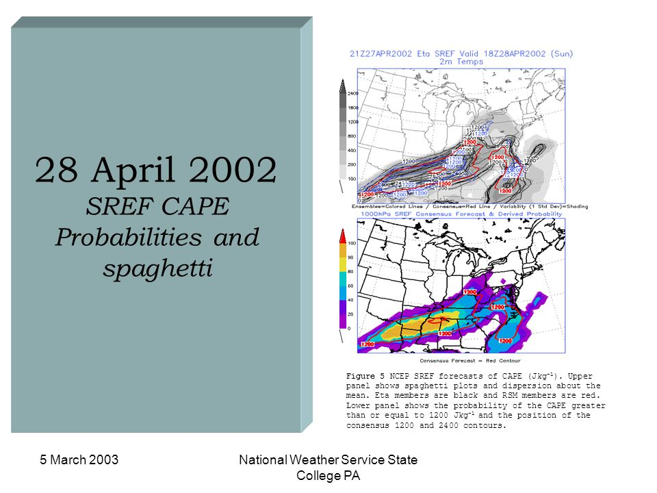 5 March 2003National Weather Service State College PA 28 April 2002 SREF CAPE Probabilities and spaghetti Figure 5 NCEP SREF forecasts of CAPE (Jkg -1