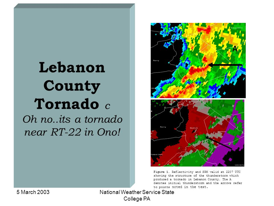 5 March 2003National Weather Service State College PA Lebanon County Tornado c Oh no..its a tornado near RT-22 in Ono! Figure 1. Reflectivity and SRM