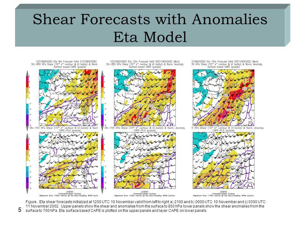 5 March 2003National Weather Service State College PA Shear Forecasts with Anomalies Eta Model Figure. Eta shear forecasts initialzed at 1200 UTC 10 N