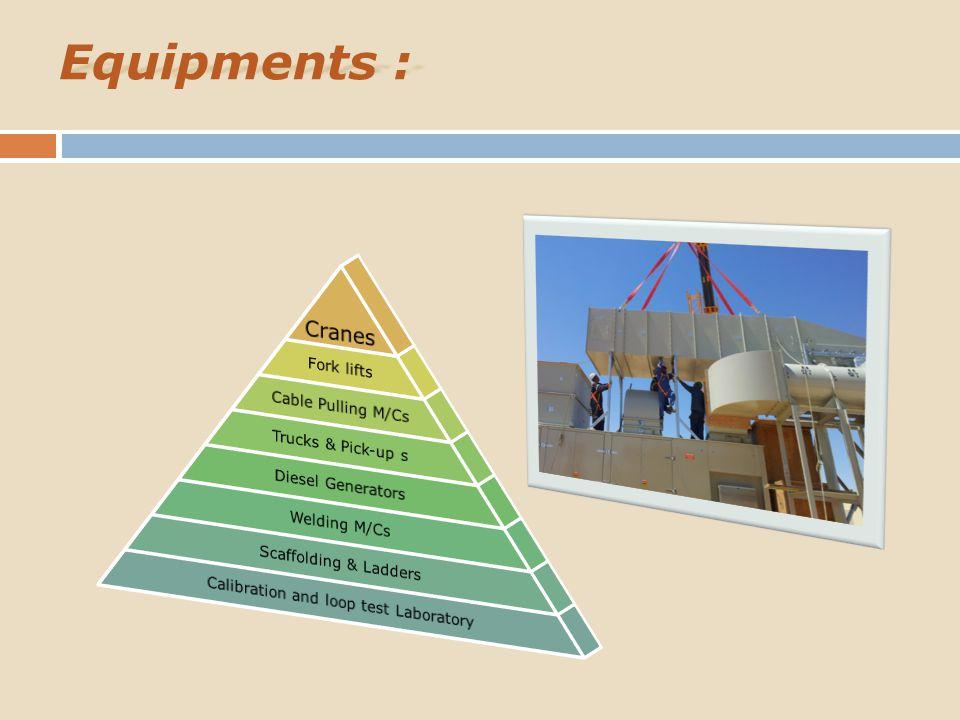 Equipments :