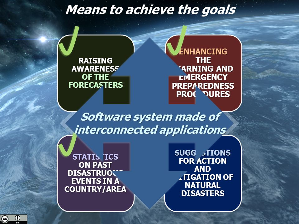 Means to achieve the goals RAISING AWARENESS OF THE FORECASTERS STATISTICS ON PAST DISASTRUOUS EVENTS IN A COUNTRY/AREA SUGGESTIONS FOR ACTION AND MITIGATION OF NATURAL DISASTERS ENHANCING THE WARNING AND EMERGENCY PREPAREDNESS PROCEDURES Software system made of interconnected applications