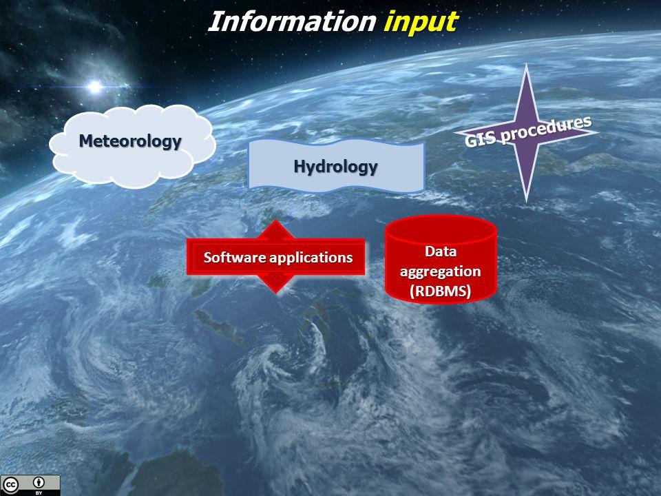 Information input Hydrology Meteorology Software applications Data aggregation (RDBMS)