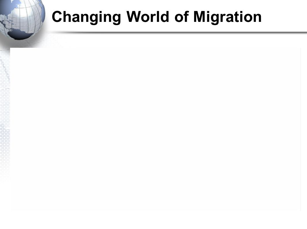 Changing World of Migration