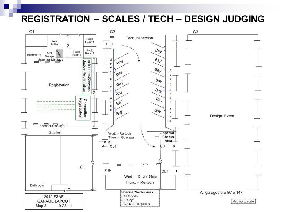 REGISTRATION – SCALES / TECH – DESIGN JUDGING