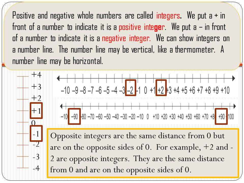 Positive and negative whole numbers are called integers. We put a + in front of a number to indicate it is a positive inte ge r. We put a – in front o