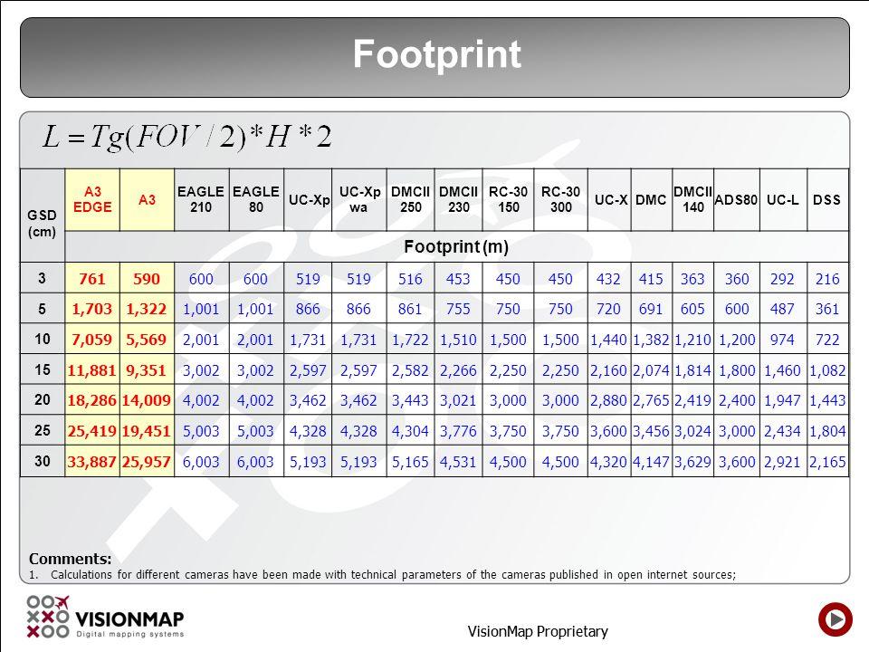 VisionMap Proprietary Footprint GSD (cm) A3 EDGE A3 EAGLE 210 EAGLE 80 UC-Xp UC-Xp wa DMCII 250 DMCII 230 RC-30 150 RC-30 300 UC-XDMC DMCII 140 ADS80U