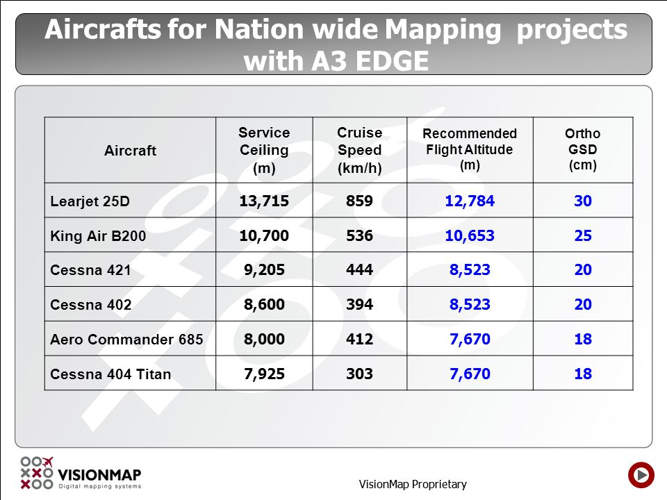 VisionMap Proprietary Aircrafts for Nation wide Mapping projects with A3 EDGE Aircraft Service Ceiling (m) Cruise Speed (km/h) Recommended Flight Alti