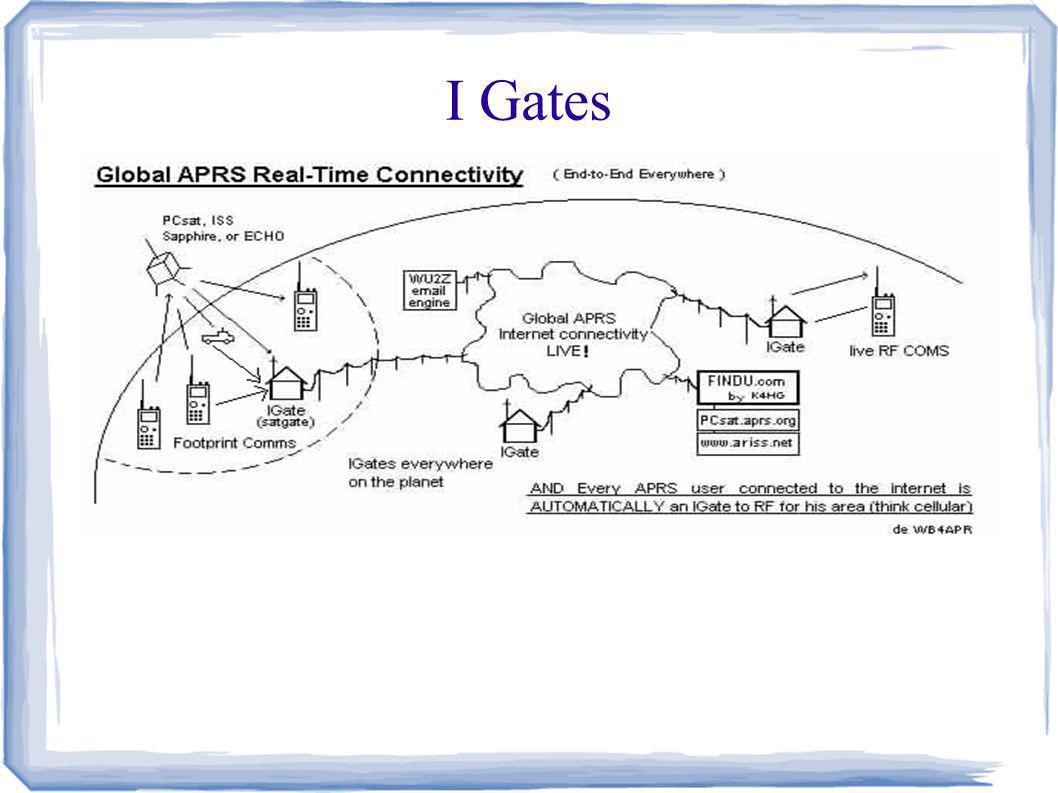 I Gates