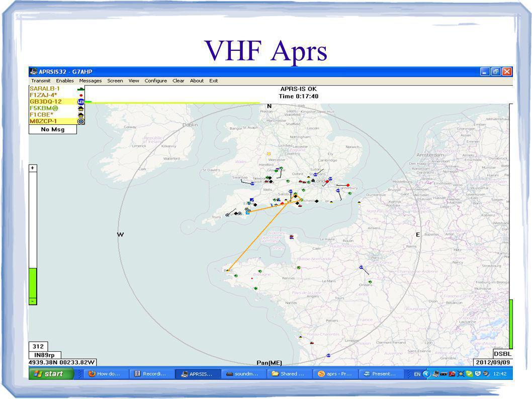VHF Aprs