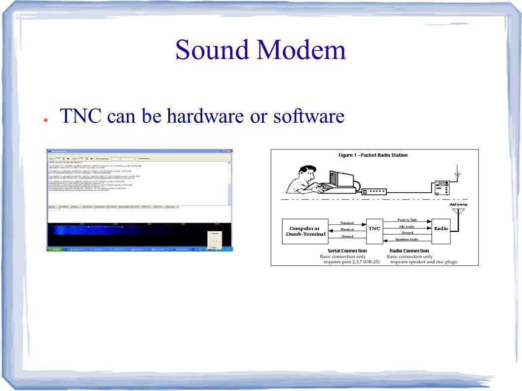 Sound Modem TNC can be hardware or software