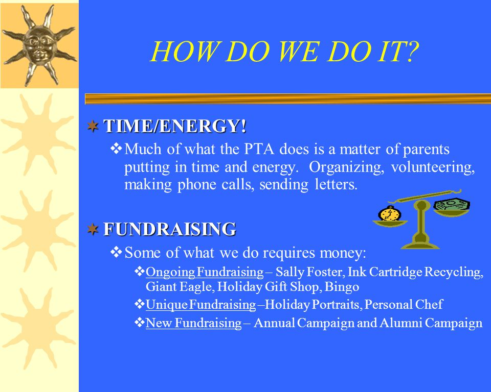 HOW DO WE DO IT. TIME/ENERGY. TIME/ENERGY.