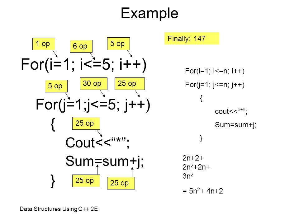 Data Structures Using C++ 2E20 Array-Based Lists (contd.) Definitions of functions isEmpty, isFull, listSize and maxListSize