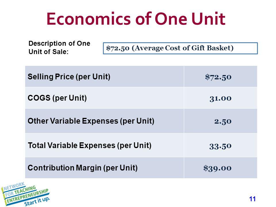 11 Economics of One Unit Selling Price (per Unit) $72.50 COGS (per Unit) 31.00 Other Variable Expenses (per Unit) 2.50 Total Variable Expenses (per Un