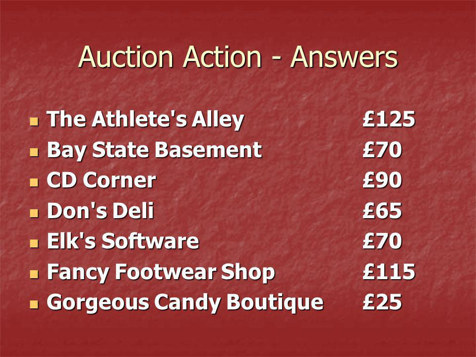 Auction Action - Answers The Athlete's Alley £125 The Athlete's Alley £125 Bay State Basement£70 Bay State Basement£70 CD Corner£90 CD Corner£90 Don's
