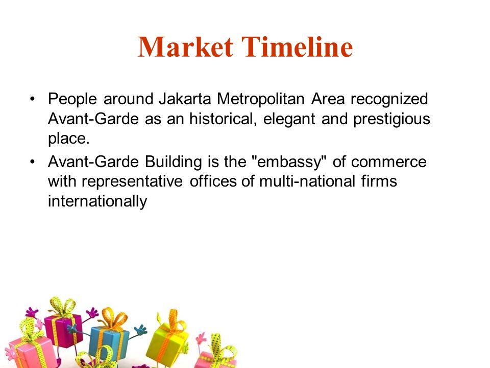 Market Timeline People around Jakarta Metropolitan Area recognized Avant-Garde as an historical, elegant and prestigious place.