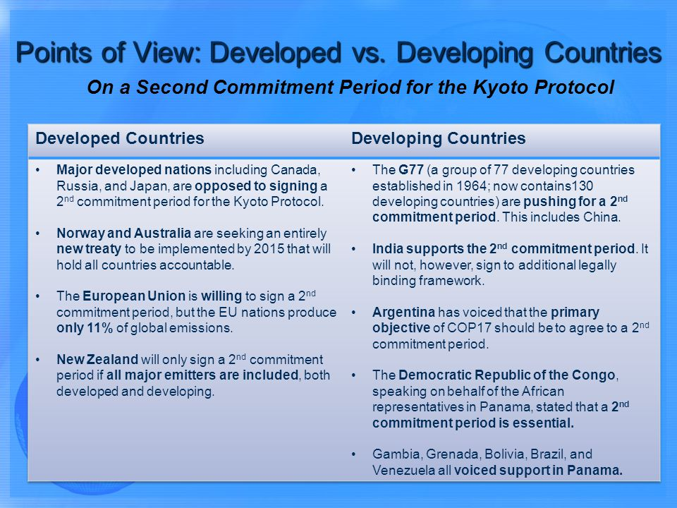 On a Second Commitment Period for the Kyoto Protocol Points of View: Developed vs. Developing Countries