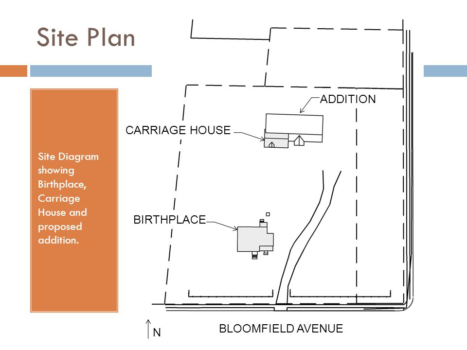 Site Plan Site Diagram showing Birthplace, Carriage House and proposed addition. CARRIAGE HOUSE BIRTHPLACE ADDITION BLOOMFIELD AVENUE N