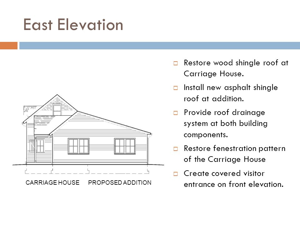 East Elevation Restore wood shingle roof at Carriage House. Install new asphalt shingle roof at addition. Provide roof drainage system at both buildin