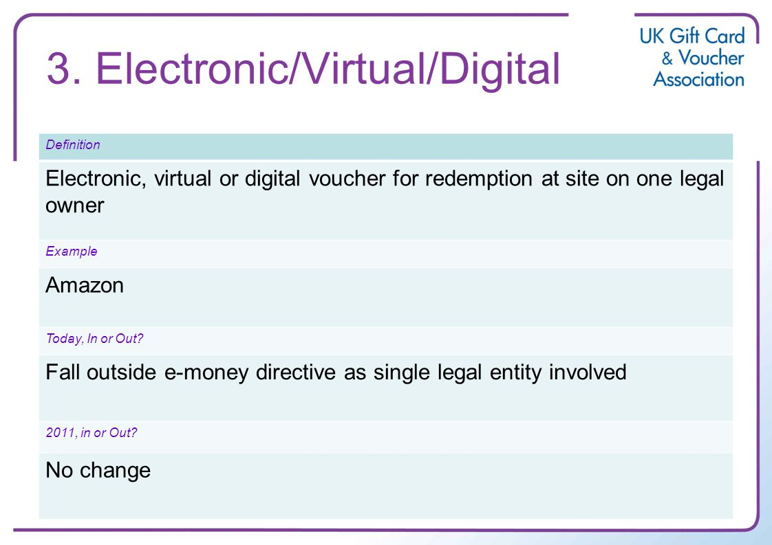 3. Electronic/Virtual/Digital Definition Electronic, virtual or digital voucher for redemption at site on one legal owner Example Amazon Today, In or