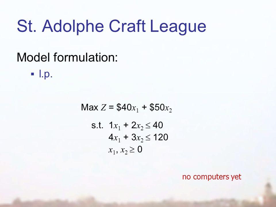 Max Z = $40 x 1 + $50 x 2 s.t.1 x 1 + 2 x 2 40 4 x 1 + 3 x 2 120 x 1, x 2 0 St. Adolphe Craft League Model formulation: l.p. no computers yet