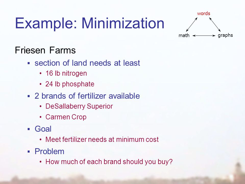Example: Minimization Friesen Farms section of land needs at least 16 lb nitrogen 24 lb phosphate 2 brands of fertilizer available DeSallaberry Superior Carmen Crop Goal Meet fertilizer needs at minimum cost Problem How much of each brand should you buy.