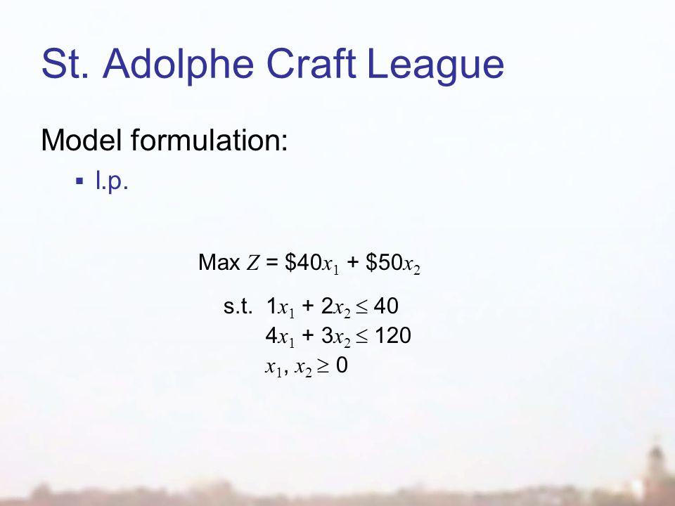 Max Z = $40 x 1 + $50 x 2 s.t.1 x 1 + 2 x 2 40 4 x 1 + 3 x 2 120 x 1, x 2 0 St. Adolphe Craft League Model formulation: l.p.