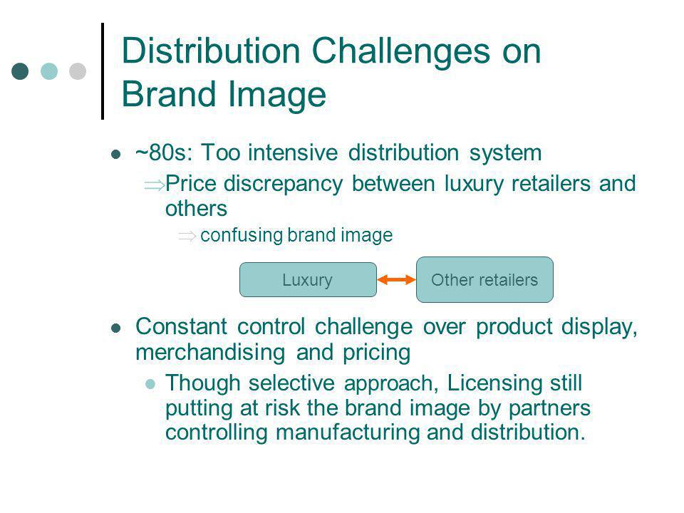 Distribution Challenges on Brand Image ~80s: Too intensive distribution system Price discrepancy between luxury retailers and others confusing brand i