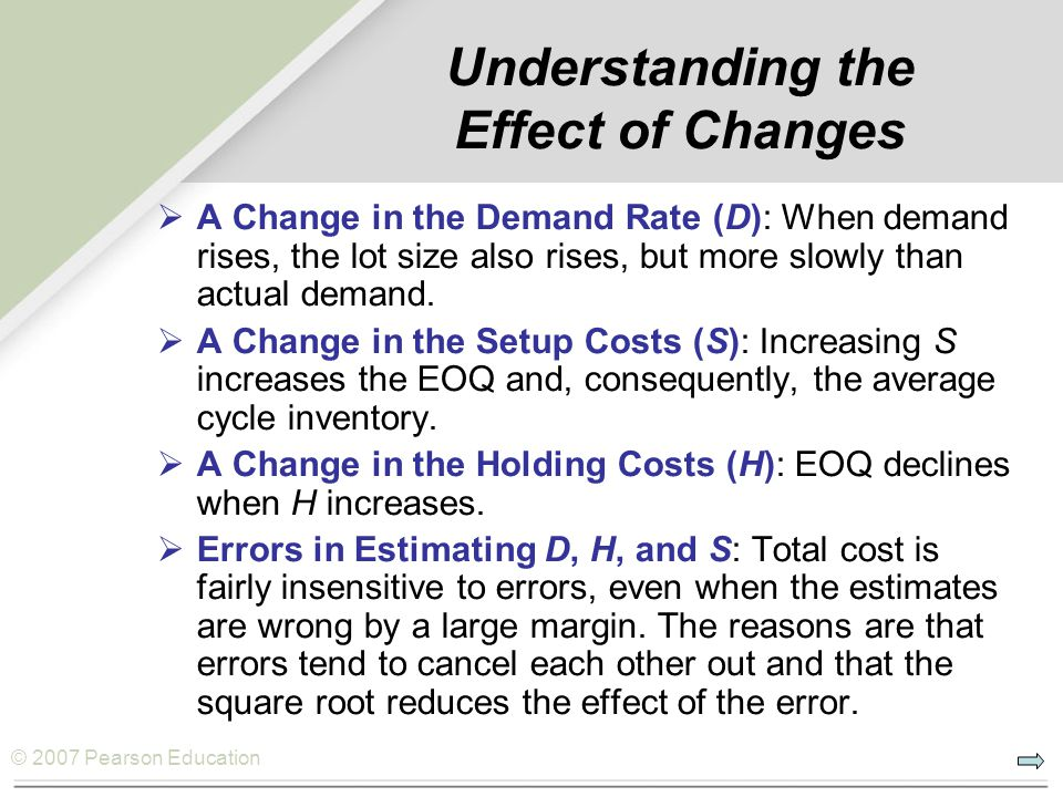 © 2007 Pearson Education Understanding the Effect of Changes A Change in the Demand Rate (D): When demand rises, the lot size also rises, but more slowly than actual demand.