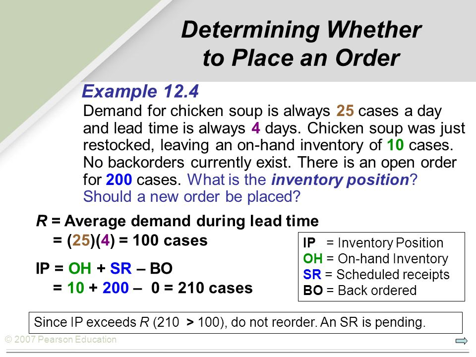 © 2007 Pearson Education Determining Whether to Place an Order Demand for chicken soup is always 25 cases a day and lead time is always 4 days.