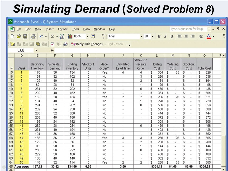 © 2007 Pearson Education Simulating Demand ( Solved Problem 8)
