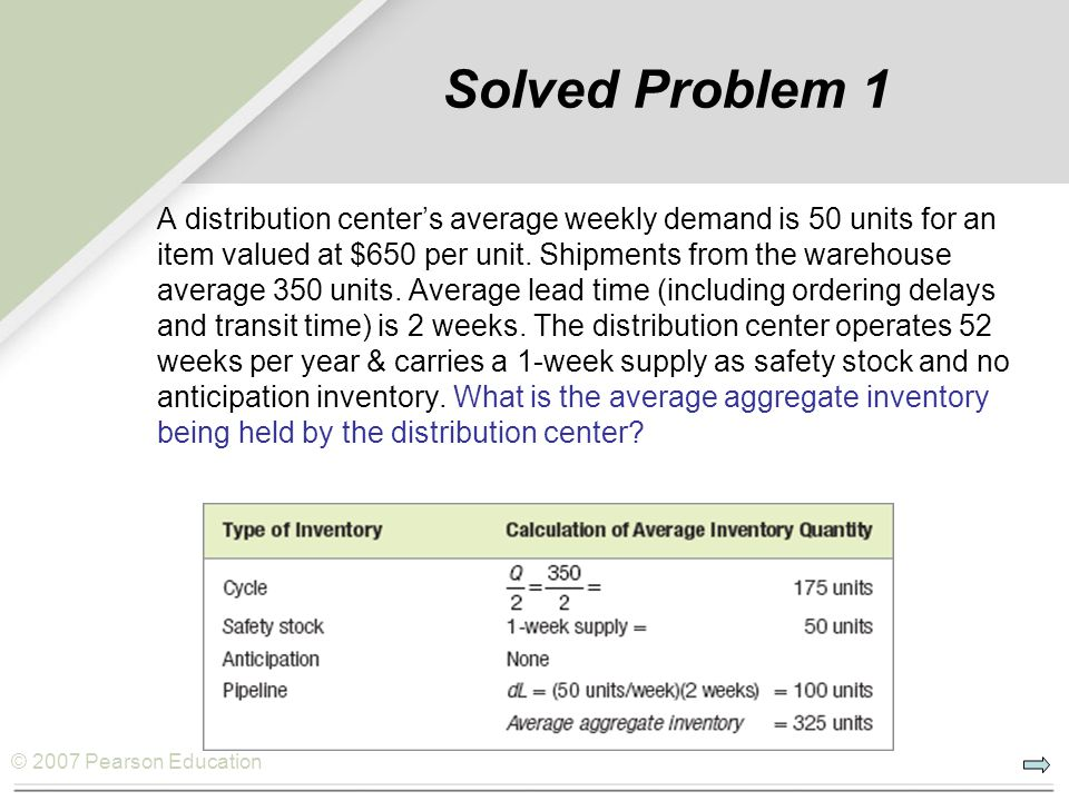 © 2007 Pearson Education Solved Problem 1 A distribution centers average weekly demand is 50 units for an item valued at $650 per unit.